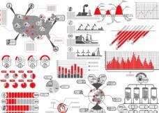 柱状图折线图信息图