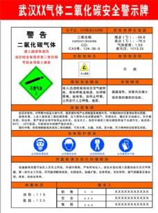 二氧化碳安全警示牌