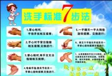正确洗手7步