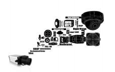 监控摄像头中可定制的功能