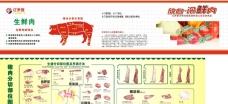 猪肉分割图