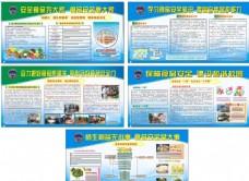 食品安全展板模板