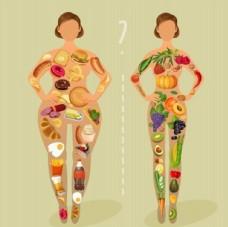 人体水果蔬菜