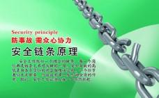 安全链条原理