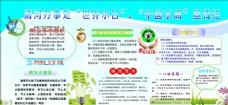 節約用水中國水周宣傳欄