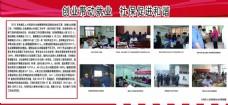创业带动就业红色展板社区宣传栏