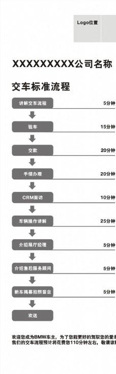 BMW 交车流程