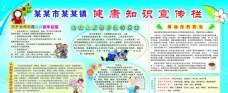 社区公民日常健康教育宣传栏